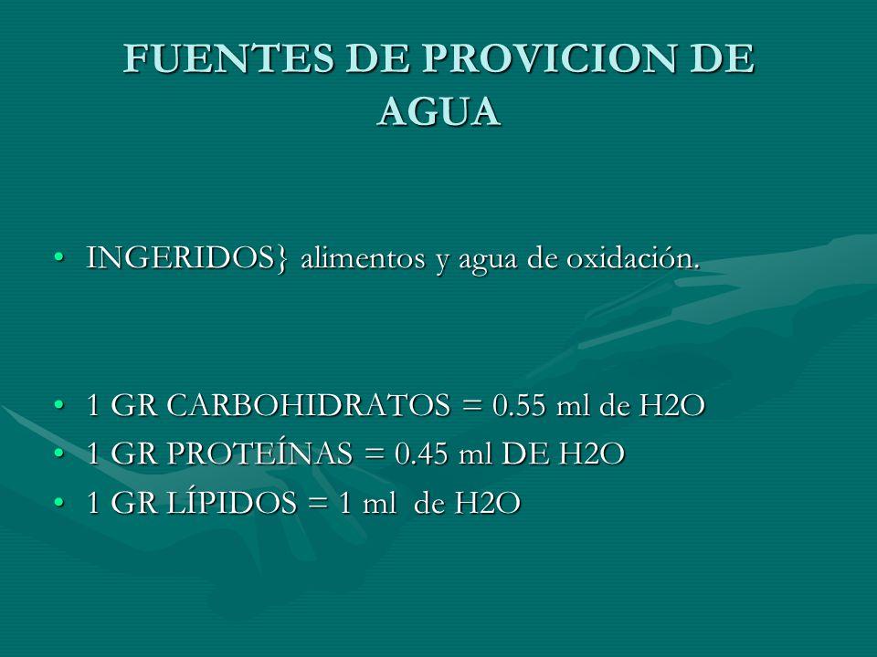 FUENTES DE PROVICION DE AGUA INGERIDOS} alimentos y agua de oxidación.INGERIDOS} alimentos y agua de oxidación.