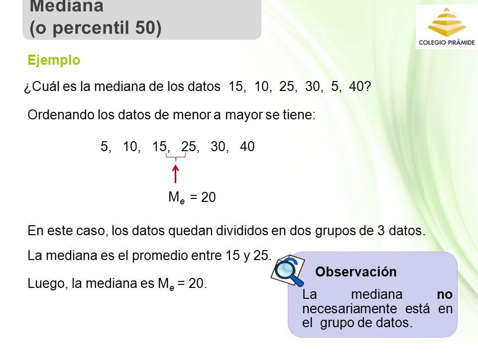 Propiedad Intelectual Cpech ¿Cuál es la mediana de los datos 15, 10, 25, 30, 5, 40.