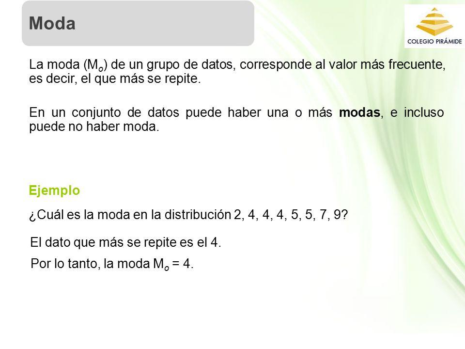 Propiedad Intelectual Cpech La moda (M o ) de un grupo de datos, corresponde al valor más frecuente, es decir, el que más se repite.