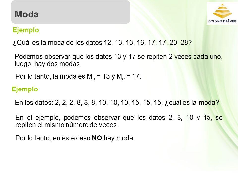 Propiedad Intelectual Cpech ¿Cuál es la moda de los datos 12, 13, 13, 16, 17, 17, 20, 28.