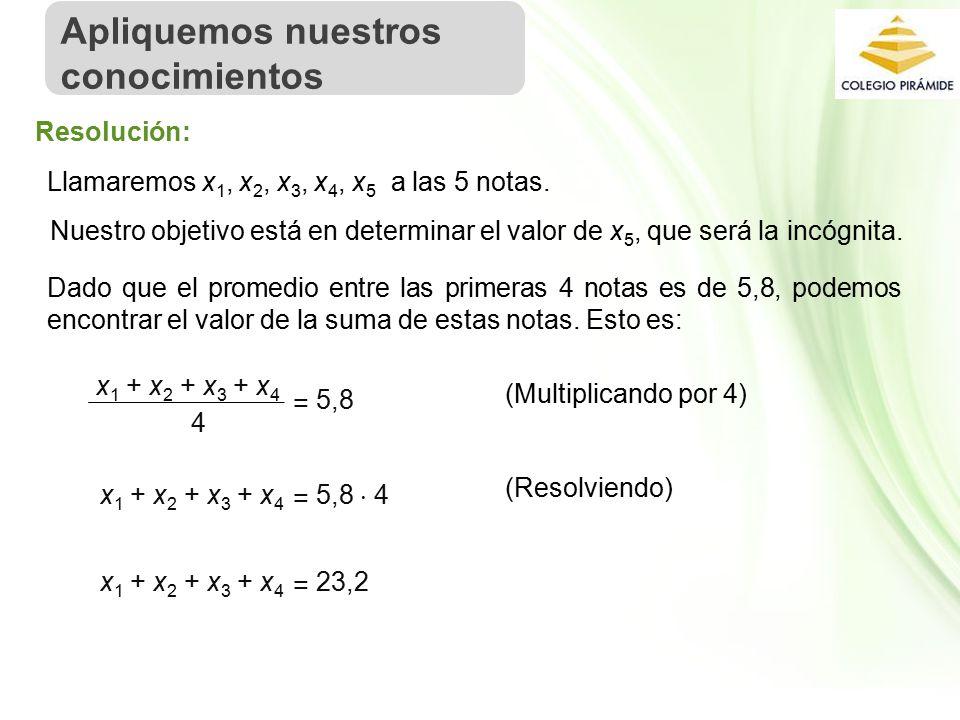 Propiedad Intelectual Cpech Llamaremos x 1, x 2, x 3, x 4, x 5 a las 5 notas.