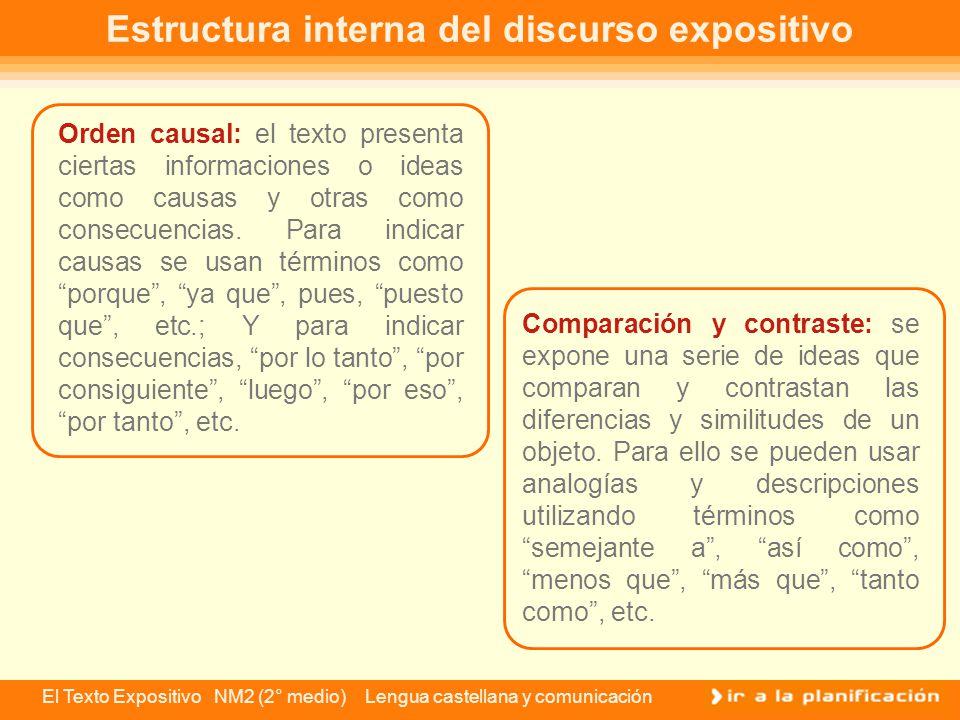 El Texto Expositivo NM2 (2° medio) Lengua castellana y comunicación Enumeración descriptiva: la información se presenta a modo de enumeración de elementos con el fin de describir o caracterizar el asunto del cual se está hablando.
