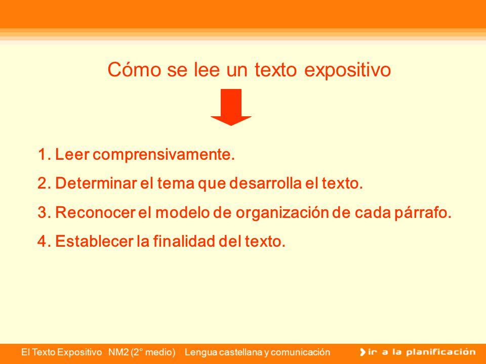 El Texto Expositivo NM2 (2° medio) Lengua castellana y comunicación Enumeración descriptiva TEXTO EXPOSITIVO Tiene una Organización globalFunción esa través de Informar Modelos de organización usando laComo el de Explicación Causa/efecto Comparación Secuencia temporal Problema/ solución
