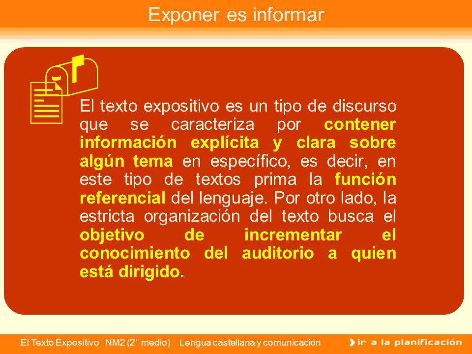 El discurso expositivo NM2 (2° medio) Lengua castellana y comunicación Comunicación escrita expositiva