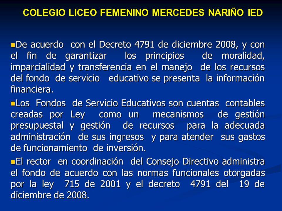 ESQUEMA GENERAL DE ORGANIZACIÓN DE LOS FSE COLEGIO LICEO FEMENINO MERCEDES NARIÑO IED CONSEJO DIRECTIVO RECTOR ORDENADOR REVISOR FISCAL CONTADOR AUXILIAR ADMINISTRARIVO Funciones de Almacenista AUXILIAR ADMINISTRARIVO Funciones Financieras