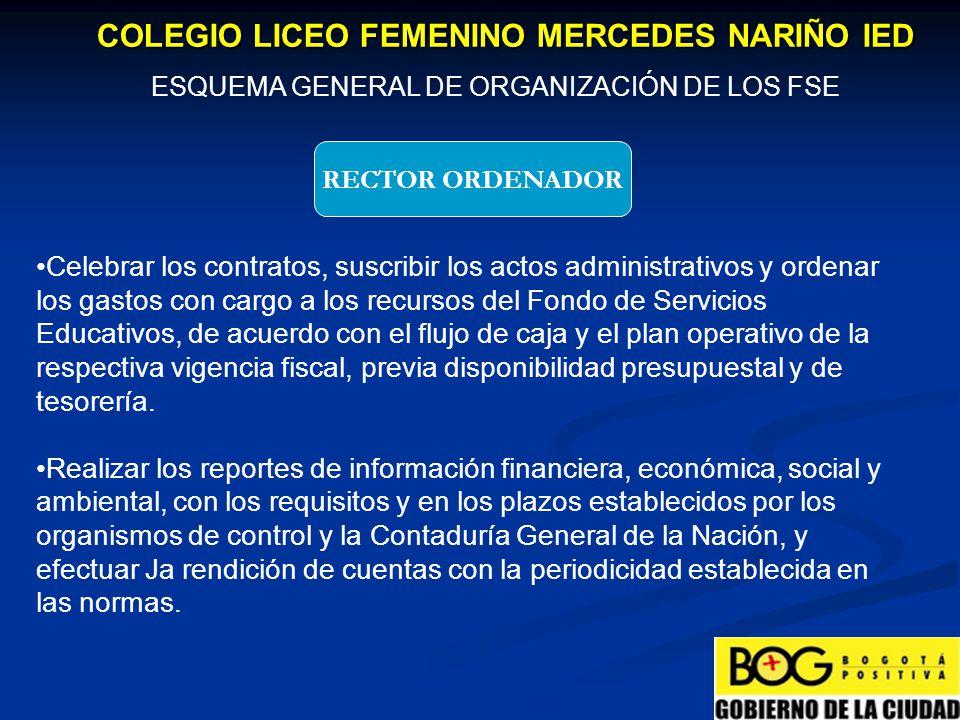 RECURSOS DE CAPITAL COLEGIO LICEO FEMENINO MERCEDES NARIÑO IED