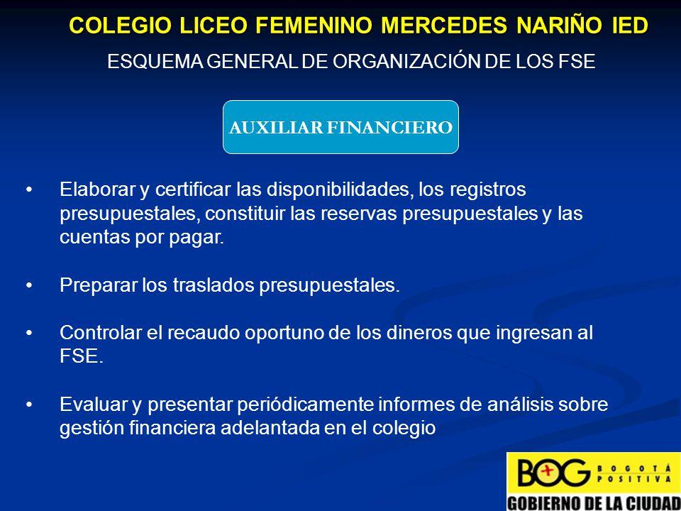 ESQUEMA GENERAL DE ORGANIZACIÓN DE LOS FSE COLEGIO LICEO FEMENINO MERCEDES NARIÑO IED AUXILIAR ALMACEN Recibir y dar ingreso de bienes a almacén y al kárdex.