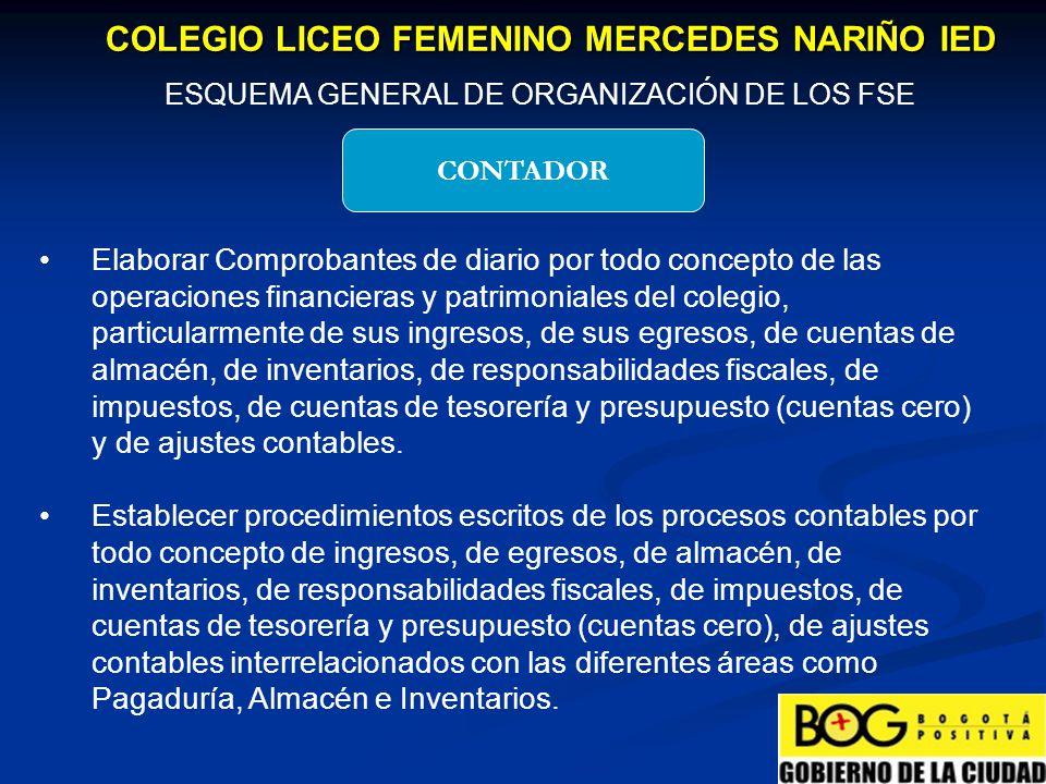 ESTRUCTURA DE INGRESOS COLEGIO LICEO FEMENINO MERCEDES NARIÑO IED OPERACIONALES: Son los ingresos que los colegio de su FSE reciben ordinariamente, en función de su actividad y aquellos que por disposiciones legales les hayan sido asignados.