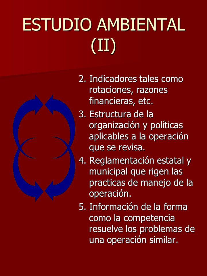 ESTUDIO AMBIENTAL (II) 2. Indicadores tales como rotaciones, razones financieras, etc. 3. Estructura de la organización y políticas aplicables a la op