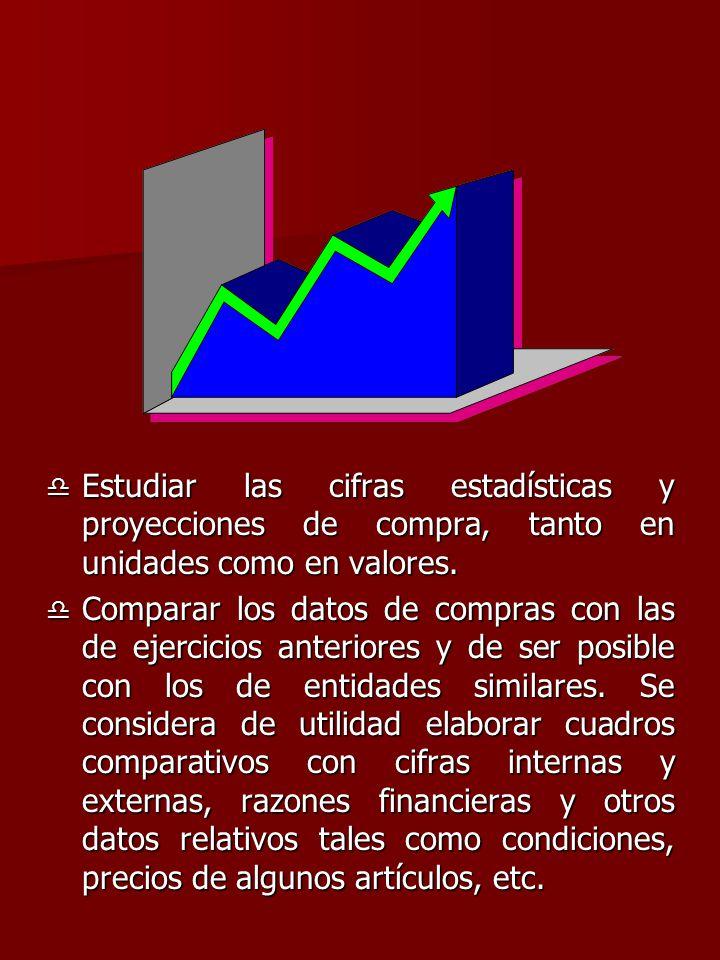  Estudiar las cifras estadísticas y proyecciones de compra, tanto en unidades como en valores.  Comparar los datos de compras con las de ejercicios