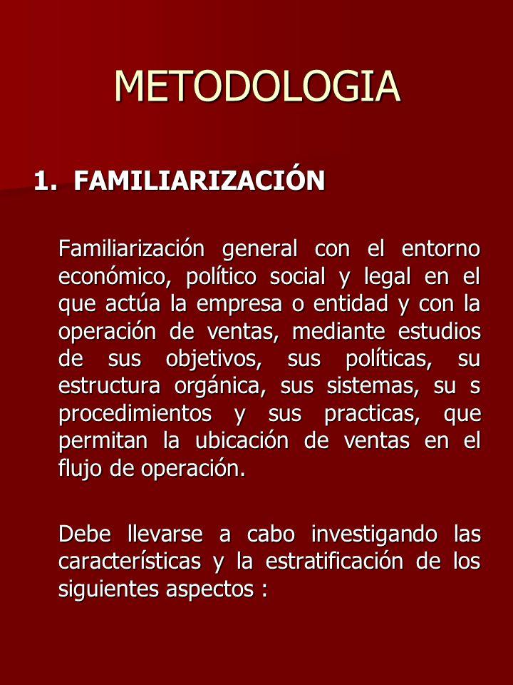 METODOLOGIA 1. FAMILIARIZACIÓN Familiarización general con el entorno económico, político social y legal en el que actúa la empresa o entidad y con la
