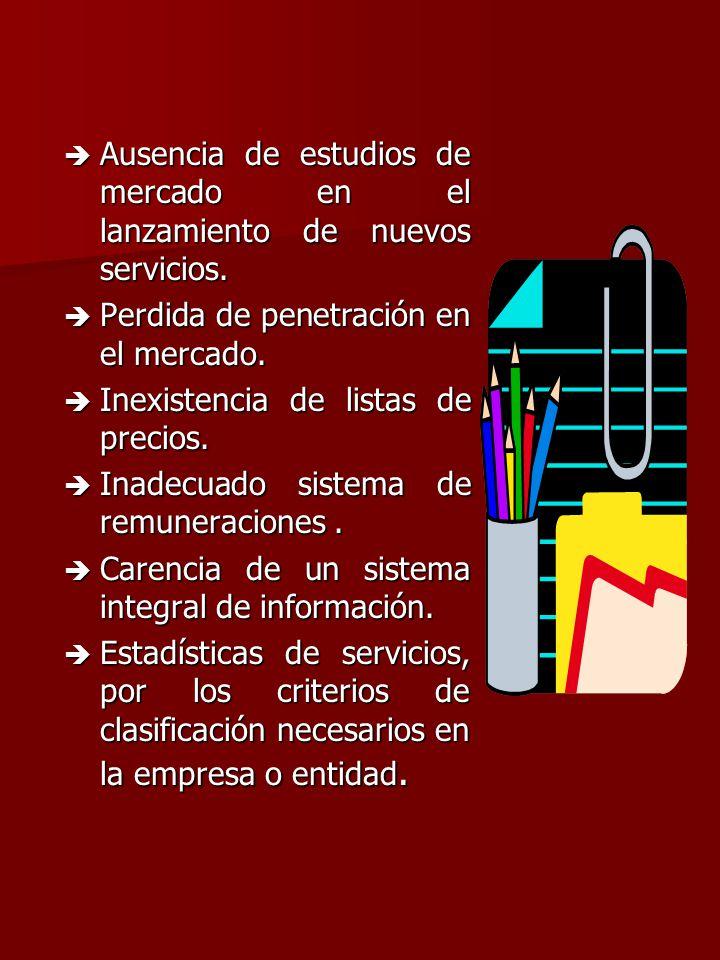 è Ausencia de estudios de mercado en el lanzamiento de nuevos servicios. è Perdida de penetración en el mercado. è Inexistencia de listas de precios.