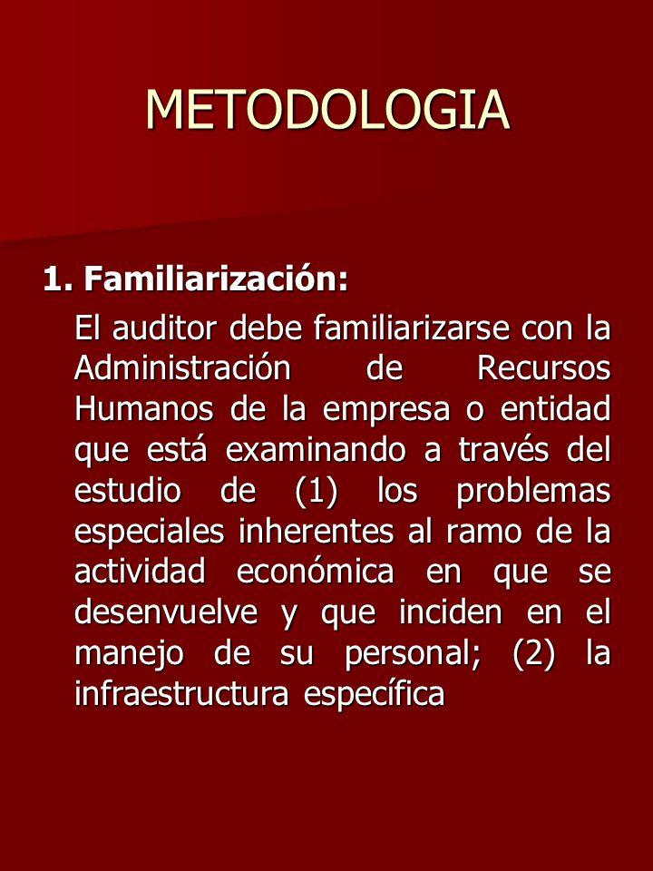 METODOLOGIA 1. Familiarización: El auditor debe familiarizarse con la Administración de Recursos Humanos de la empresa o entidad que está examinando a