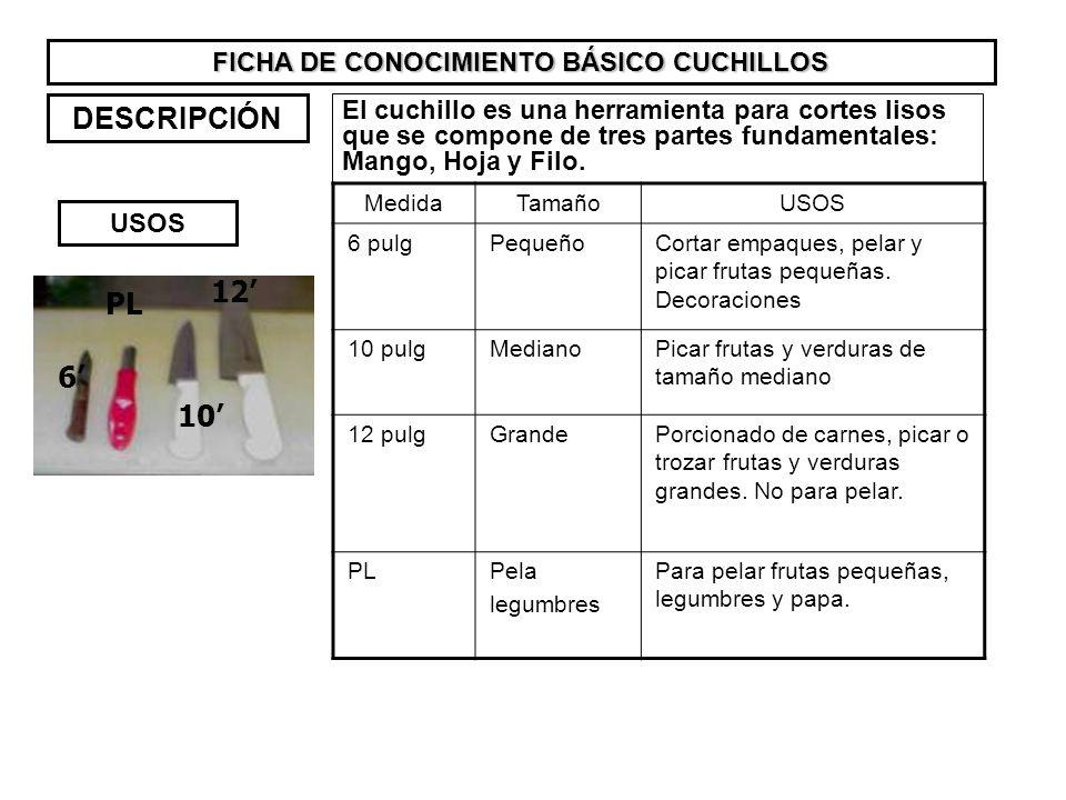 FICHA DE CONOCIMIENTO BÁSICO CUCHILLOS DESCRIPCIÓN El cuchillo es una herramienta para cortes lisos que se compone de tres partes fundamentales: Mango, Hoja y Filo.