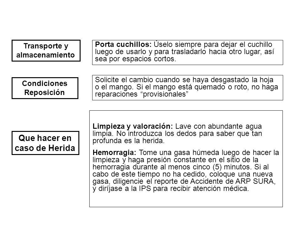 Condiciones Reposición Que hacer en caso de Herida Solicite el cambio cuando se haya desgastado la hoja o el mango. Si el mango está quemado o roto, n