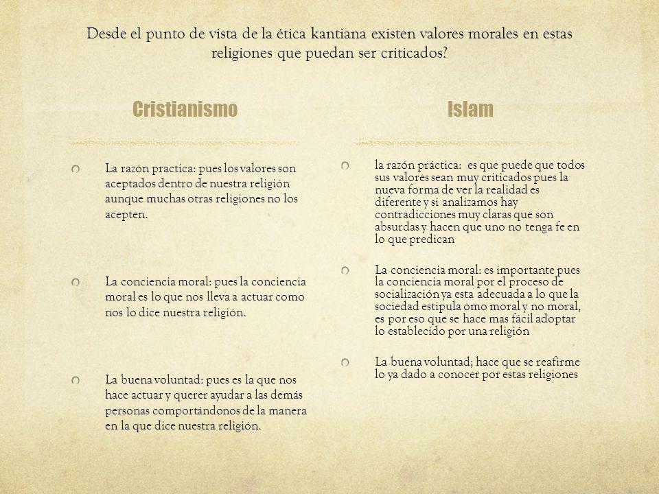 Desde el punto de vista de la ética kantiana existen valores morales en estas religiones que puedan ser criticados.