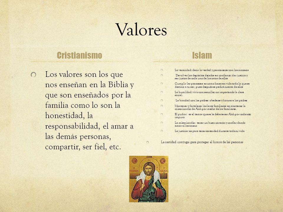 Valores Cristianismo Los valores son los que nos enseñan en la Biblia y que son enseñados por la familia como lo son la honestidad, la responsabilidad, el amar a las demás personas, compartir, ser fiel, etc.