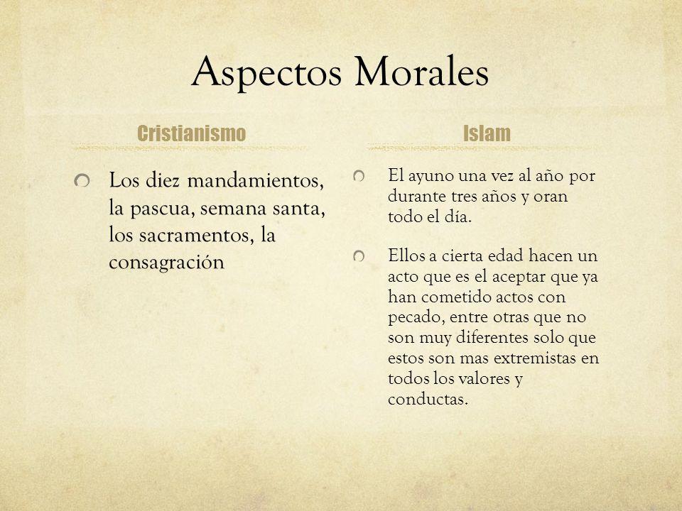 Aspectos Morales Cristianismo Los diez mandamientos, la pascua, semana santa, los sacramentos, la consagración Islam