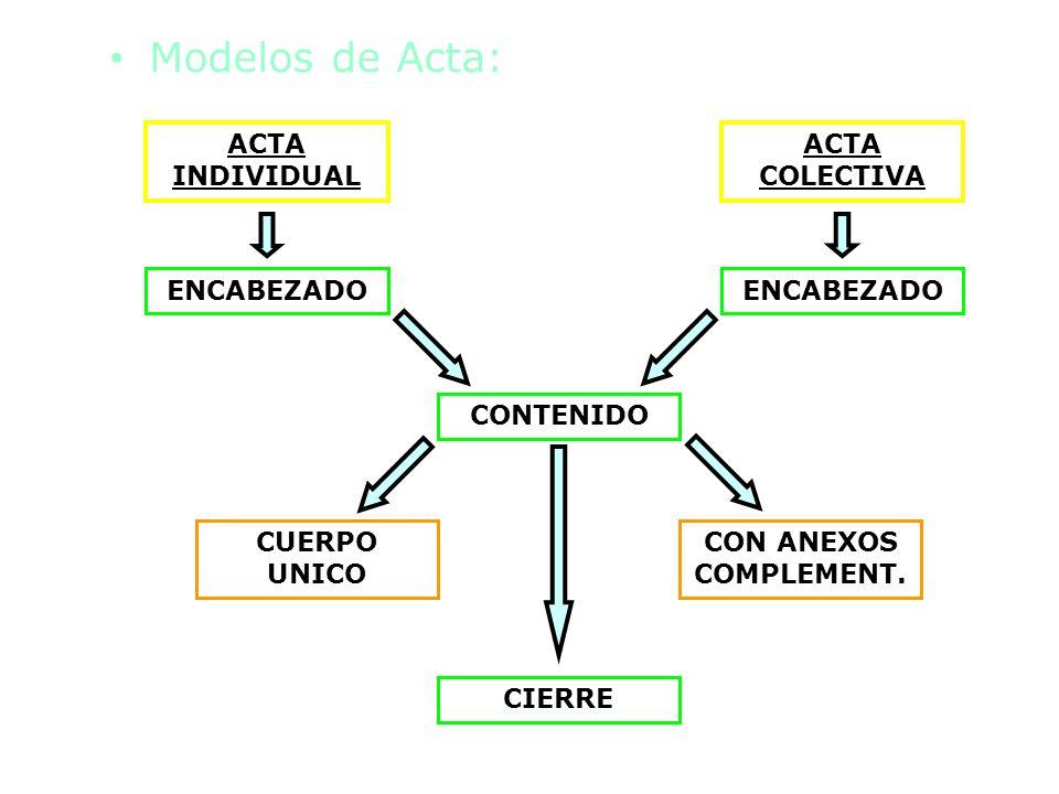 Modelos de Acta: ACTA INDIVIDUAL ACTA COLECTIVA ENCABEZADO CONTENIDO CIERRE CUERPO UNICO CON ANEXOS COMPLEMENT.