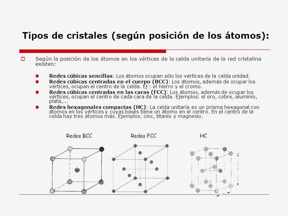 Tipos de cristales (según posición de los átomos):  Según la posición de los átomos en los vértices de la celda unitaria de la red cristalina existen: Redes cúbicas sencillas: Los átomos ocupan sólo los vértices de la celda unidad.
