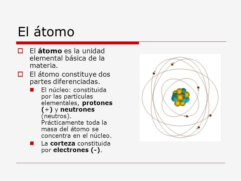 El átomo  El átomo es la unidad elemental básica de la materia.