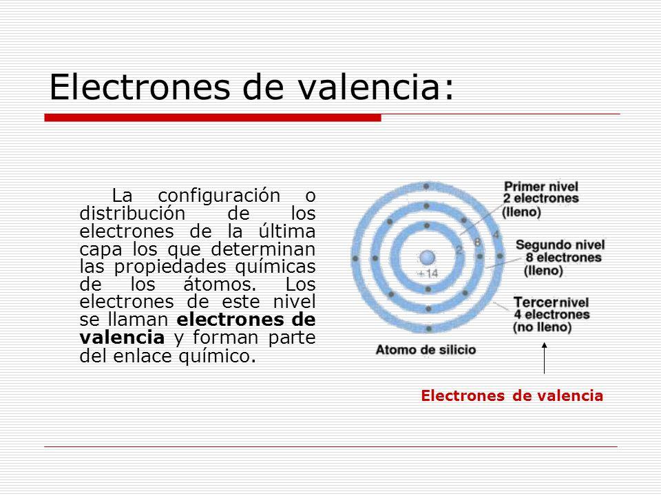 Electrones de valencia: La configuración o distribución de los electrones de la última capa los que determinan las propiedades químicas de los átomos.