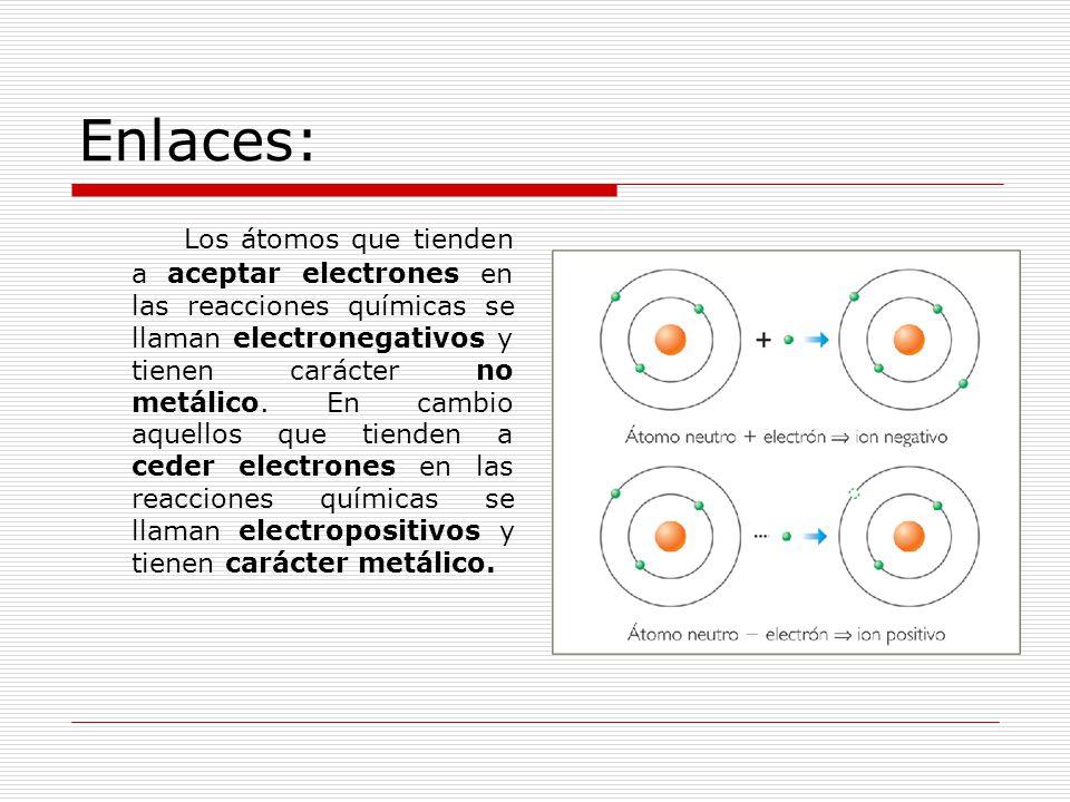 Tipos de enlaces:  Enlace iónico: Las fuerzas de interacción entre dos átomos son altas debido a la transferencia de electrón de un átomo a otro.