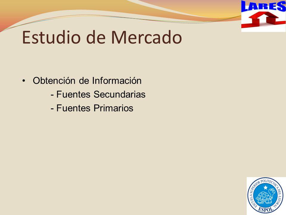 Estudio de Mercado Obtención de Información - Fuentes Secundarias - Fuentes Primarios