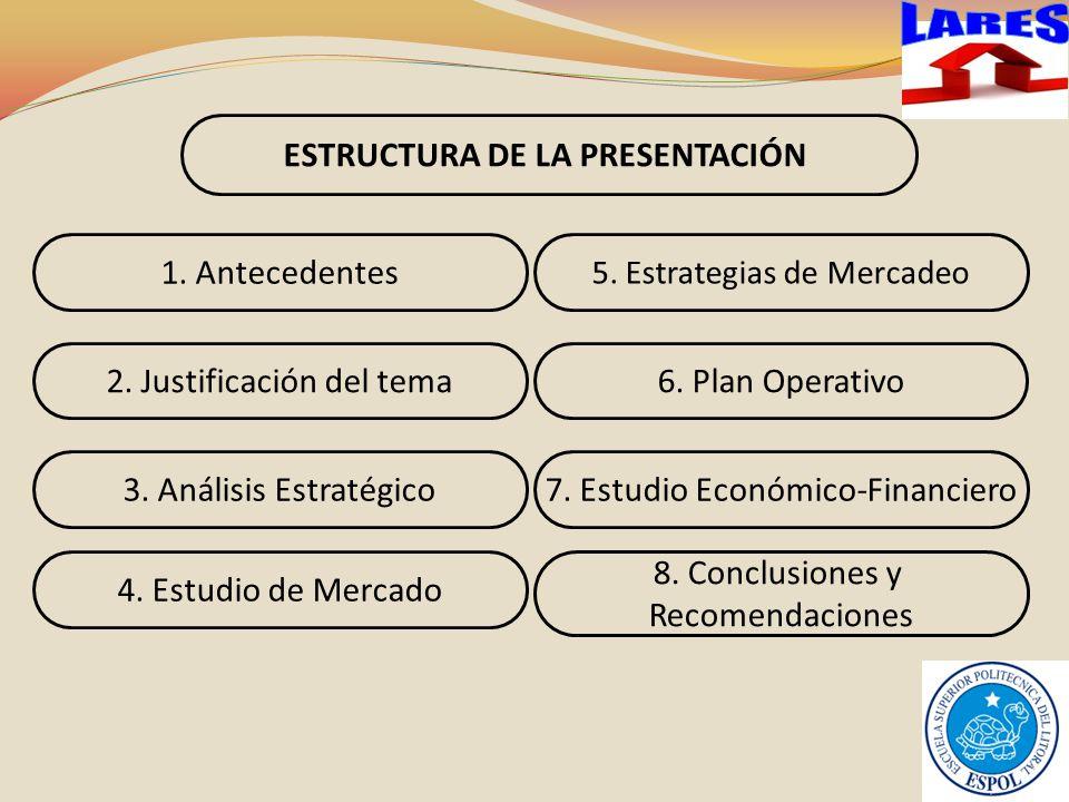 ESTRUCTURA DE LA PRESENTACIÓN 1.Antecedentes 2. Justificación del tema 3.