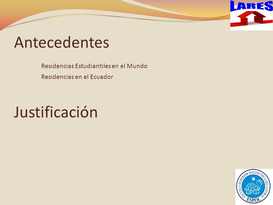 Antecedentes Residencias Estudiantiles en el Mundo Residencias en el Ecuador Justificación
