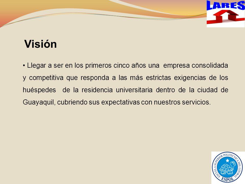 Visión Llegar a ser en los primeros cinco años una empresa consolidada y competitiva que responda a las más estrictas exigencias de los huéspedes de la residencia universitaria dentro de la ciudad de Guayaquil, cubriendo sus expectativas con nuestros servicios.