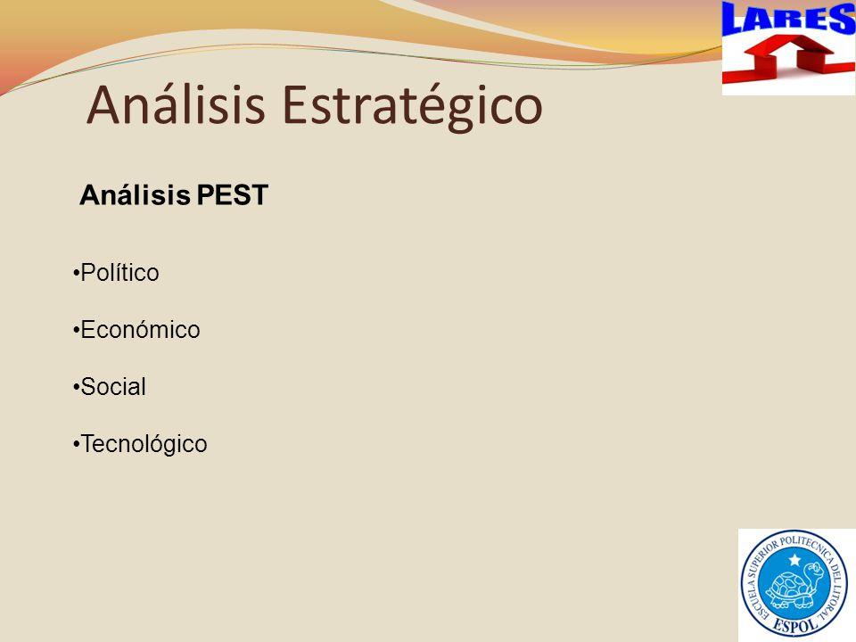 Análisis Estratégico Político Económico Social Tecnológico Análisis PEST