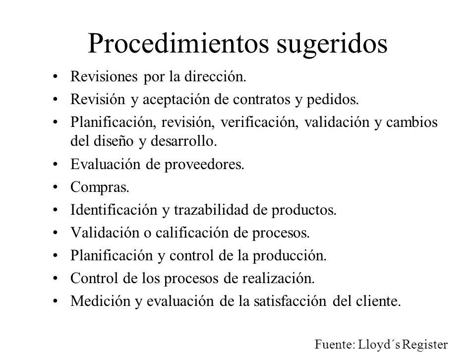 Procedimientos sugeridos Revisiones por la dirección. Revisión y aceptación de contratos y pedidos. Planificación, revisión, verificación, validación