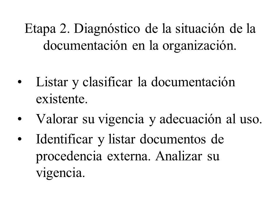 Etapa 2. Diagnóstico de la situación de la documentación en la organización. Listar y clasificar la documentación existente. Valorar su vigencia y ade