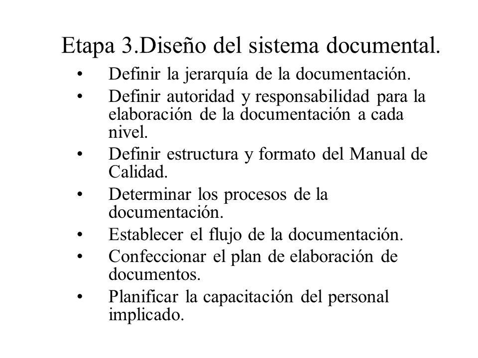 Etapa 3.Diseño del sistema documental. Definir la jerarquía de la documentación. Definir autoridad y responsabilidad para la elaboración de la documen