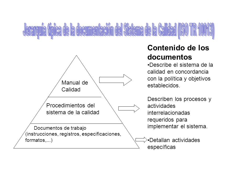 Manual de Calidad Procedimientos del sistema de la calidad Documentos de trabajo (instrucciones, registros, especificaciones, formatos,...) Contenido