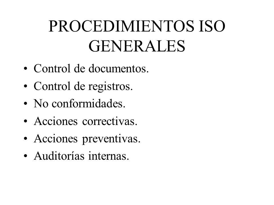 PROCEDIMIENTOS ISO GENERALES Control de documentos. Control de registros. No conformidades. Acciones correctivas. Acciones preventivas. Auditorías int