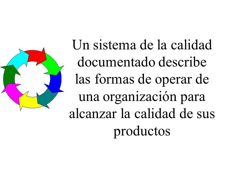 ¿Cómo implementar un sistema documental ISO 9000?