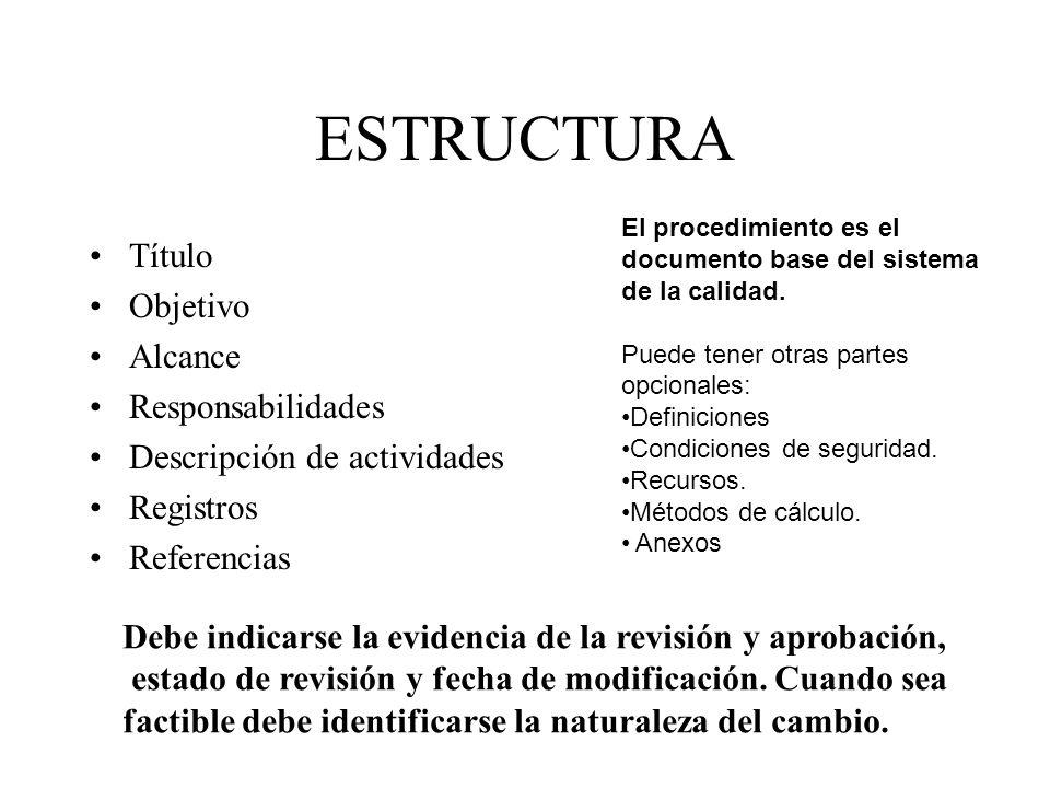 ESTRUCTURA Título Objetivo Alcance Responsabilidades Descripción de actividades Registros Referencias El procedimiento es el documento base del sistem