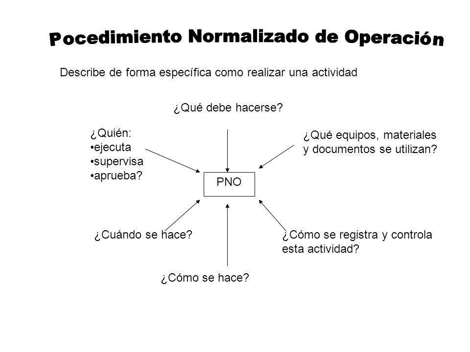 Describe de forma específica como realizar una actividad PNO ¿Qué debe hacerse? ¿Quién: ejecuta supervisa aprueba? ¿Cuándo se hace? ¿Cómo se hace? ¿Có
