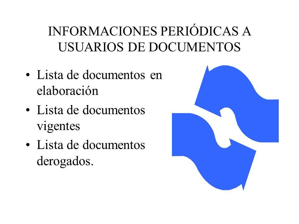 INFORMACIONES PERIÓDICAS A USUARIOS DE DOCUMENTOS Lista de documentos en elaboración Lista de documentos vigentes Lista de documentos derogados.