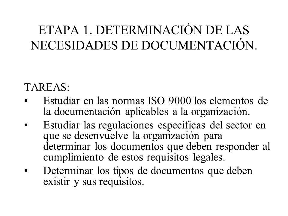 ETAPA 1. DETERMINACIÓN DE LAS NECESIDADES DE DOCUMENTACIÓN. TAREAS: Estudiar en las normas ISO 9000 los elementos de la documentación aplicables a la