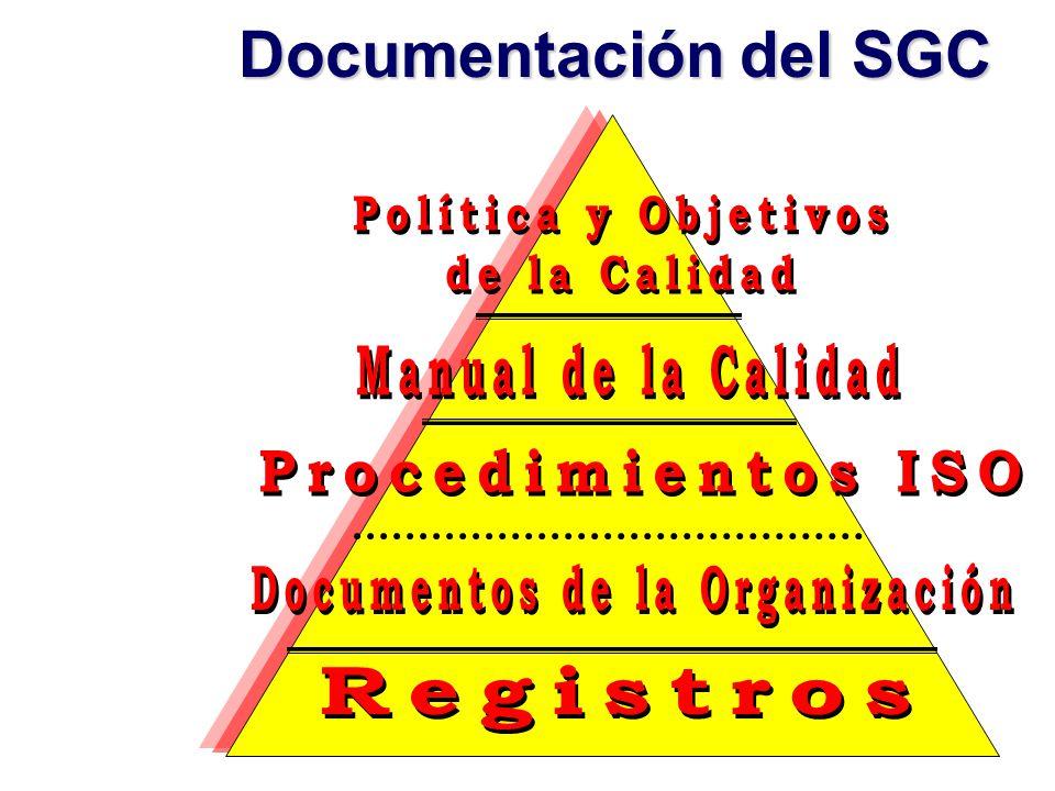 Máxima dirección de la organización: Establece responsabilidades, autoridad, interrelaciones y vías de comunicación Áreas o personas designadas: Diseñar, controlar, mantener, conservar y archivar la documentación.