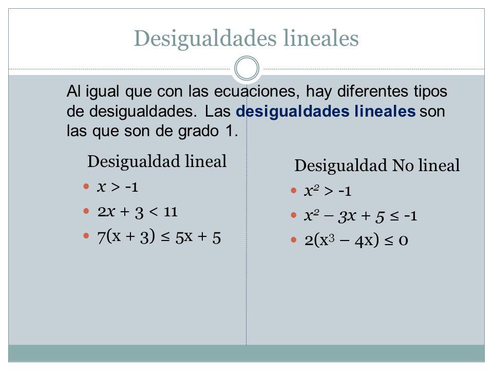 Conjunto solución de una desigualdad lineal Las propiedades que usamos para resolver desigualdades lineales son similares a las que usamos para resolver ecuaciones lineales.