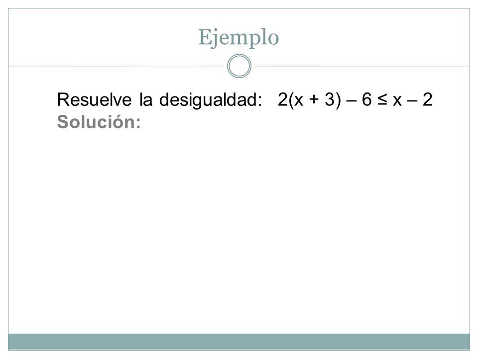 Ejemplo Resuelve la desigualdad: Solución: