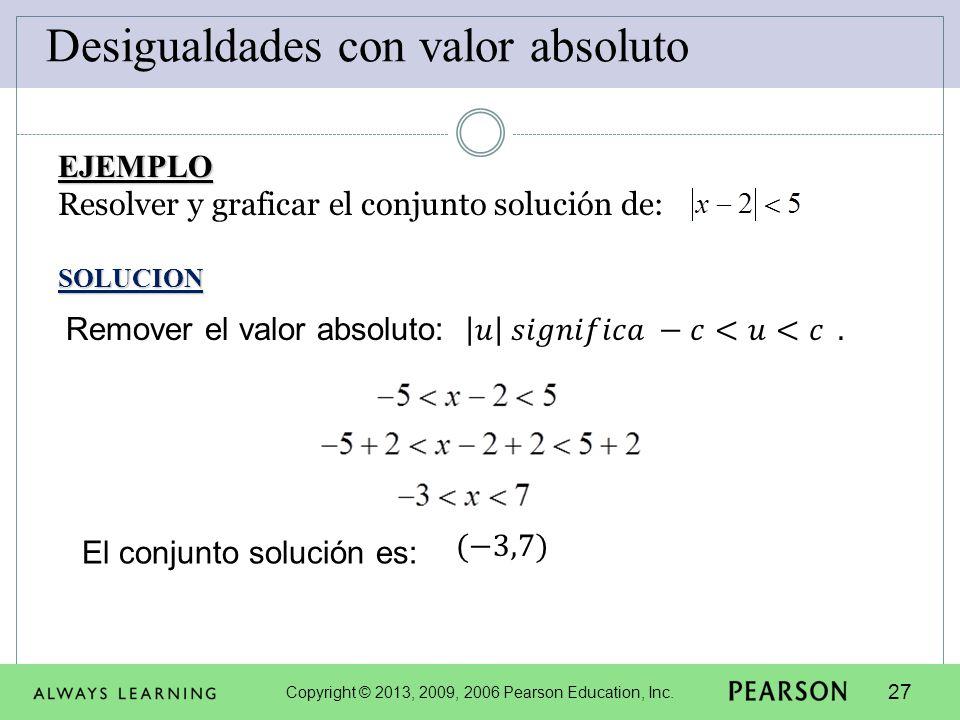 EJEMPLO SOLUCION Determinar el conjunto solución y la gráfica para:.