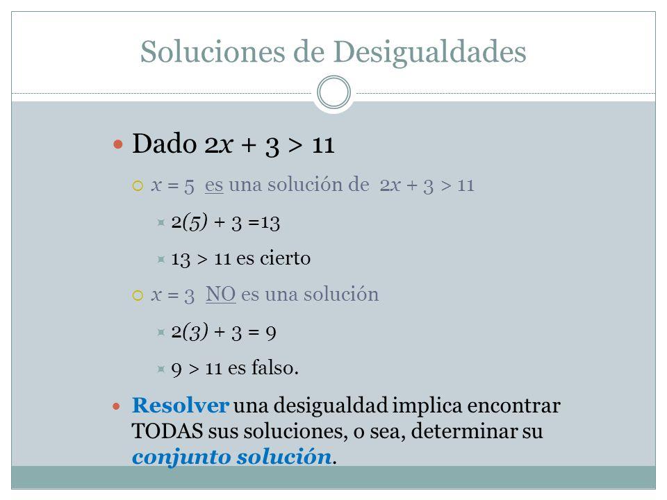 Ejemplo: ¿Es solución.¿Pertenece 5 al conjunto solución de 2x – 5 < 3x + 6 .