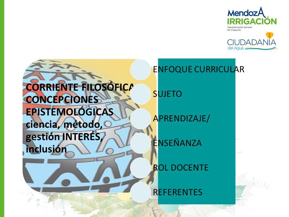 ESCUELA DE PROMOCIÓN Y GESTIÓN SOCIO COMUNITARIA Inclusión social Capital cultural movilidad social ascendente