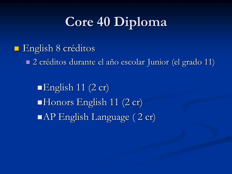 Core 40 Diploma English 8 créditos English 8 créditos 2 créditos durante el año escolar Junior (el grado 11) 2 créditos durante el año escolar Junior (el grado 11) English 11 (2 cr) English 11 (2 cr) Honors English 11 (2 cr) Honors English 11 (2 cr) AP English Language ( 2 cr) AP English Language ( 2 cr)