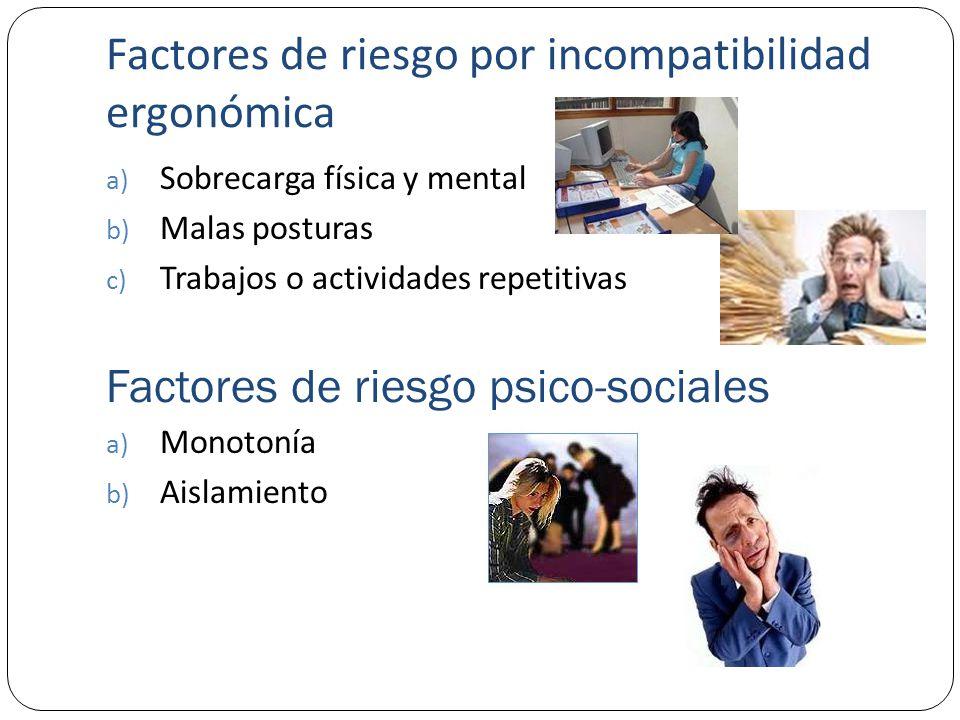 Factores de riesgo por incompatibilidad ergonómica a) Sobrecarga física y mental b) Malas posturas c) Trabajos o actividades repetitivas Factores de riesgo psico-sociales a) Monotonía b) Aislamiento